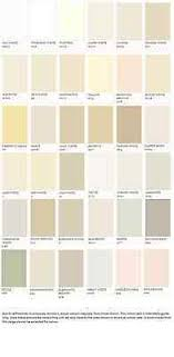 Leyland Emulsion Colour Chart Leyland Trade Soft Sheen Emulsion 2 5ltr White Or Pastel