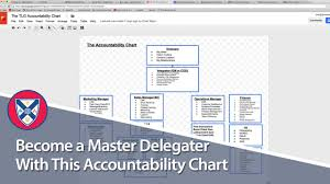 Become A Master Delegator With This Accountability Chart