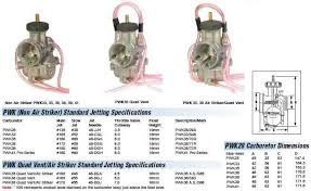 Keihin Pwk Series Carburetor Carb