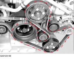 2000 bmw 540i how do i install the serpentine belt 6pulleys on attached image