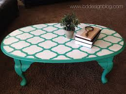 Ireland Coffee Table Book Decorative Coffee Table Photo Book Ideas Coffee Table Coffee Table