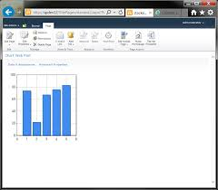 Stacked Bar Chart Wiki Sharepoint 2010 How To Create A Stacked Bar Chart With
