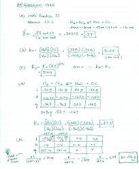 Phet Interactive Simulations Balancing Chemical Equations ...