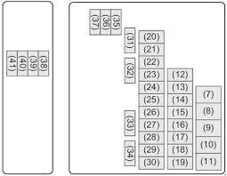 suzuki maruti baleno fuse box diagram 2015 Â fuse diagram suzuki maruti baleno fuse box diagram 2015