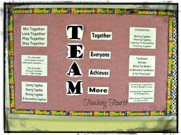 office board ideas. Trendy Office Interior Bulletin Boards Around My Team Board Ideas: Full Size Ideas