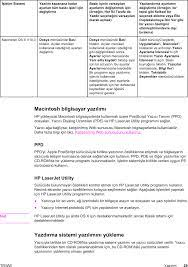 HP LaserJet 4250/4350 Series Printer User Guide TRWW Laser Jet C00219769