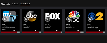 Dish Channel Comparison Chart Sling Tv Everything You Need To Know Cnet