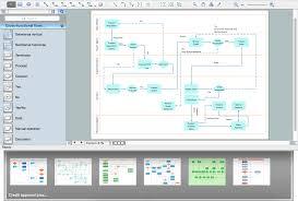 Workflow Chart Maker Business Process Flowcharts Flowchart Symbols Process Flow