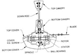 ceiling fan wiring diagram with capacitor get free image craftmade parts fans review taraba home keberolues