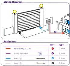 auto gate wiring diagram wiring diagrams wts jackpro heavy duty autogate