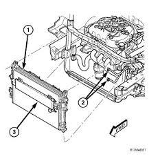 chrysler pacifica fuse box diagram image details 2005 chrysler pacifica radiator diagram