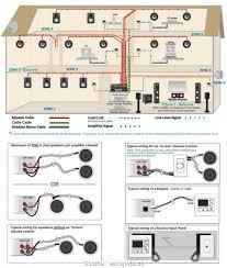 home audio wiring diagram wiring diagram var whole home audio wiring diagrams wiring diagram home audio speaker wiring diagram home audio wiring diagram