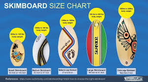 Best Skimboard Reviews Of 2019 Recommended 10 Outdoor