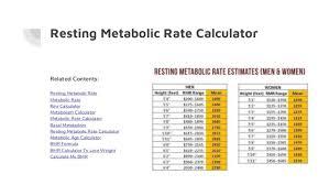 Basal Metabolic Rate Bmr Chart Bmr Calculator Bmr Calculator For Men Iifym