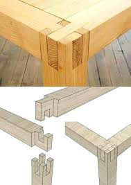 japanese wood furniture plans. Japanese Furniture Plans Teds Woodworking Review Wood .
