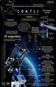 UC3 - Infografías