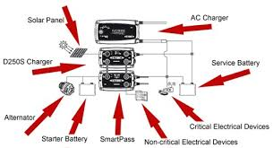 solar system wiring diagram on solar images free download wiring Satellite Wiring Diagram solar system wiring diagram 16 satellite wiring diagram solar power system diagram dish satellite wiring diagram