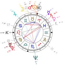 Jeffree Star Natal Chart Astrology And Natal Chart Of Jeffrey Dean Morgan Born On