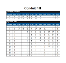 Emt Pipe Fill Chart Free 9 Sample Conduit Fill Charts In Pdf Word