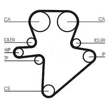 engine wiring harness 04 jeep liberty 3 7 engine discover your chevy 3 4 oil pressure switch location chevy image about jeep engine wiring harness furthermore 2004 jeep liberty wiring diagram
