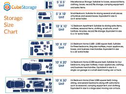 Self Storage Edmond Ok 405 216 5710 Cube Self Storage