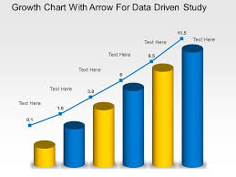 Growth Chart With Arrow For Data Driven Study Powerpoint