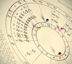Astrological Charts Pro How To Read An Astrology Chart Like A Pro Part 1