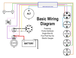 how to rewire a boat diagram how image wiring diagram how to rewire a boat diagram how auto wiring diagram schematic on how to rewire a