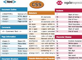 cheet sheets excellent programming cheat sheets from addedbytes com rarst net