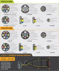 wiring diagram for magnetic trailer lights valid wiring diagram gm 4 wire flat trailer plug wiring diagram wiring diagram for magnetic trailer lights valid wiring diagram gm trailer hitch towing 4 wire exceptional