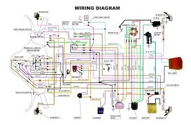 gy6 buggy wiring diagram wiring diagram and hernes kinroad 150 diagram home wiring diagrams roketa 250