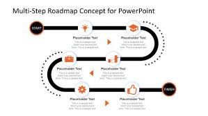 Road Map Powerpoint Roadmap Powerpoint Templates