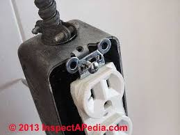 electrical box types sizes for receptacles when wiring receptacles electrical receptacle mounting strap and screw are not a ground © d friedman at inspectapedia