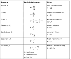 Basic Electronic Formulas Chart Circuit Analysis For Dummies Cheat Sheet Dummies