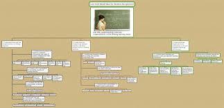 unit understanding roles and responsibilities in the lifelong  unit 008 understanding roles and responsibilities in the lifelong learning sector