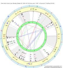 Usher Natal Chart Birth Chart Cleo Usher Libra Zodiac Sign Astrology