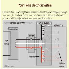 circuit breaker box wiring blonton com House Circuit Breaker Panel Schematic circuit breaker box wiring blonton home circuit breaker panel wiring