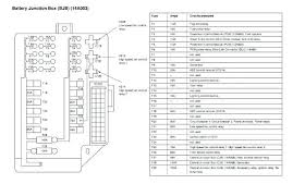 2000 nissan frontier fuse box diagram best of 2013 nissan frontier 2012 nissan frontier fuse box diagram 2000 nissan frontier fuse box diagram luxury 2007 nissan pathfinder interior fuse box rogue wiring diagram