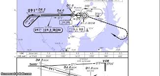 Briefing Charts Approach Chart Briefing How To Fly An Approach
