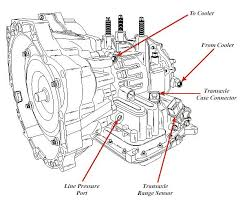 2008 ford f 150 fuse box diagram on 2008 images free download 2008 Focus Fuse Box Diagram ford focus transmission diagram 2006 ford f 150 fuse box diagram 1998 f150 fuse panel layout 2008 ford focus fuse box diagram