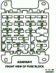 similiar 1991 buick lesabre fuse box diagram keywords fuse box diagram 229x300 1996 buick century front view of