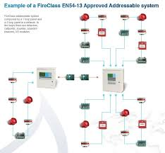 news detail fire alarm wiring schematic at Addressable Fire Alarm System Diagrams