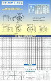 Motor Frame Size Chart Nema Motor Frame Size Chart Baldor Best Picture Of Chart