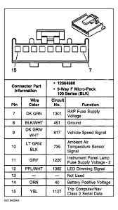 1998 blazer wiring diagram wiring all about wiring diagram 2000 chevy s10 radio wiring diagram at S10 Radio Wiring Diagram
