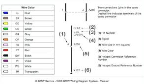 wire diagram color codes wiring diagram show bmw wiring diagram colors wiring diagram sys bmw wiring color wiring diagram datasource bmw wiring diagram