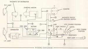 8n ford ammeter 12v wiring wiring library allis chalmers b wiring diagram iplimage php ir and b2network john deere ignition switch