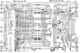 1966 ford mustang wiring dash diagram unusual ideas electrical ford mustang wiring diagram 1971 mach 1 1966 ford mustang dash wiring diagram unusual ideas electrical circuit ignition switch wiring diagram 1966 ford