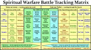 Battle Focused Ministries Christian Discipleship