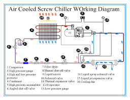 york wiring diagrams air conditioners york package unit wiring Package Unit Wiring Diagram wiring diagram for york air conditioner on wiring images free york wiring diagrams air conditioners wiring carrier package unit wiring diagram