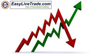 Free Intraday Real Time Live Charts Nse India Pin By Easylivetrade On Technical Analysis Chart Software